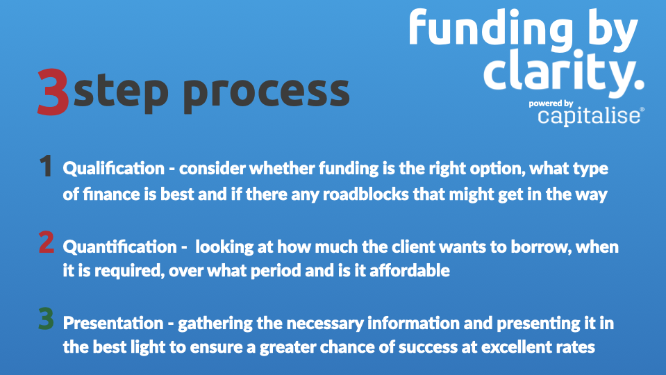 funding by Clarity - Clarity software update Q1 2021